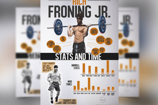 Infographic Sport Template PSD